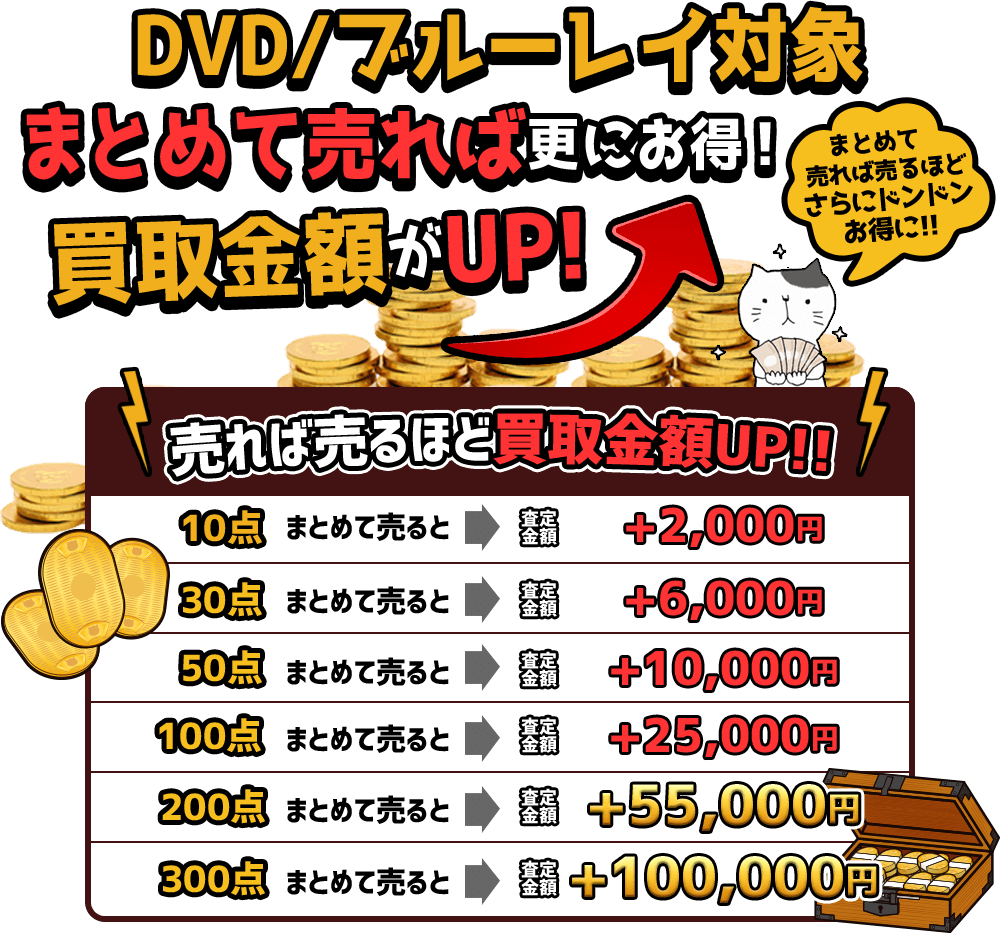DVD・ブルーレイ対象、まとめて売れば更にお得! 買取金額がUP!